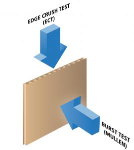 ECT vs Mullen: Selecting the Right Board Grade | FlexPAC